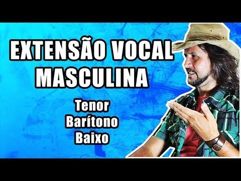Extensão Vocal Masculina: Baixo, do Barítono e do Tenor